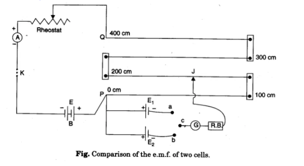 comparison of the emf of two cells