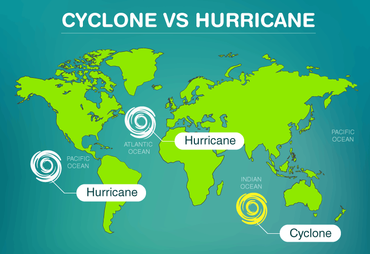 Cyclones vs Hurricanes