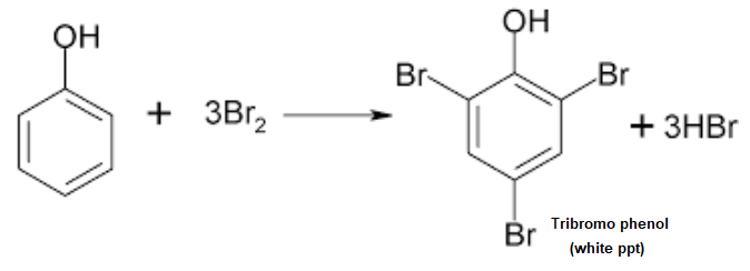Formation of Tribromophenol