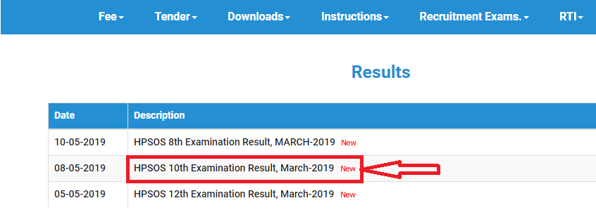 HP board Class 10 Result 2019