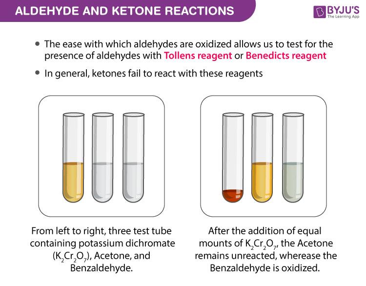 Tests for Aldehydes and Ketones