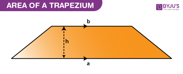 Area of a Trapezium