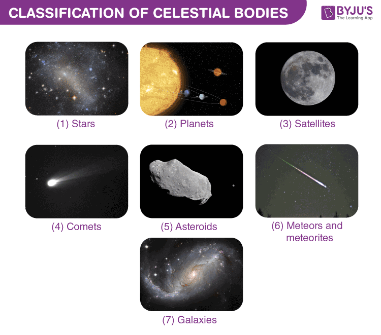 Classification of Celestial Bodies