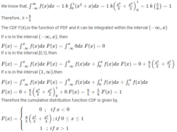 CDF Problem and Solution