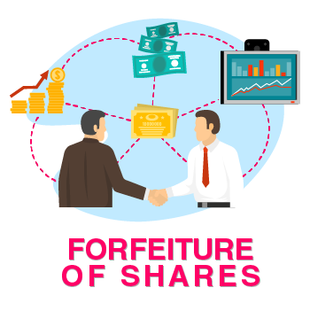 Forfeiture of Shares