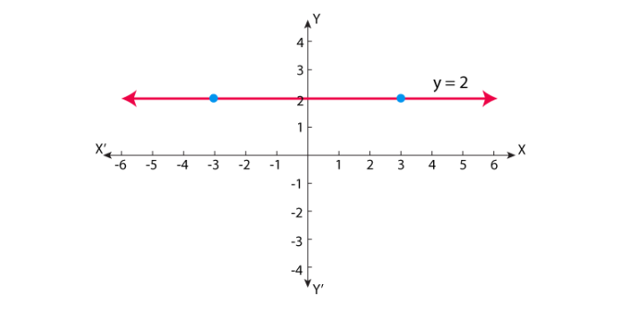 Horizontal Line Example