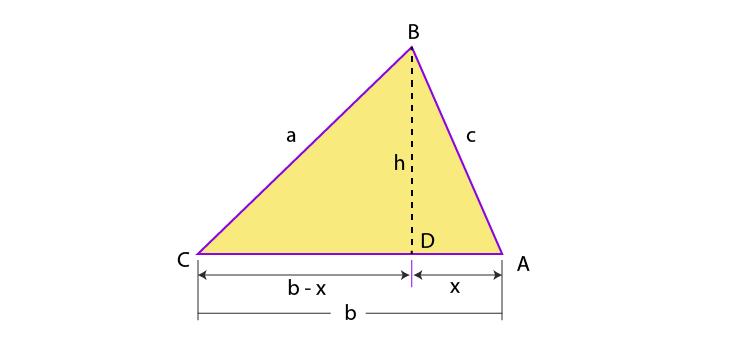 Heron's Formula Derivation