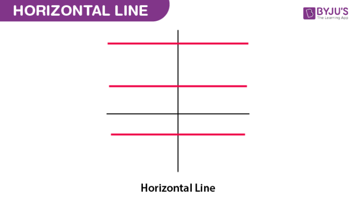 Horizontal Line Equation