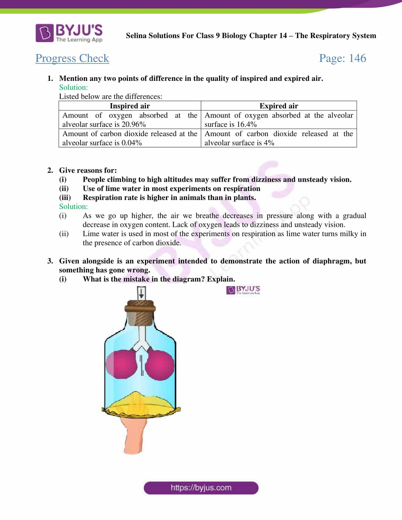 Selina Solutions Class 9 Biology Chapter 14 part 04