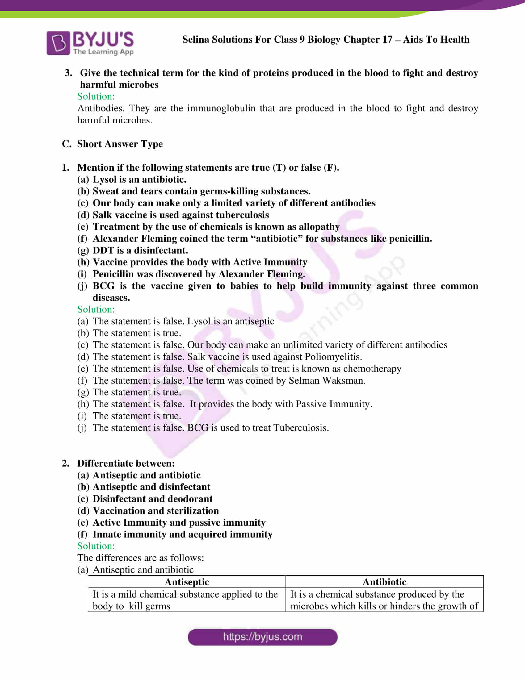 Selina Solutions Class 9 Biology Chapter 17 part 06