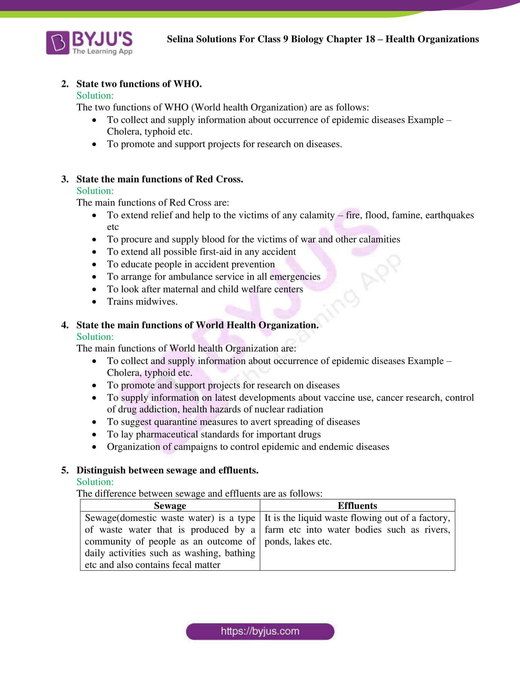 Selina Solutions Class 9 Biology Chapter 18 part 4