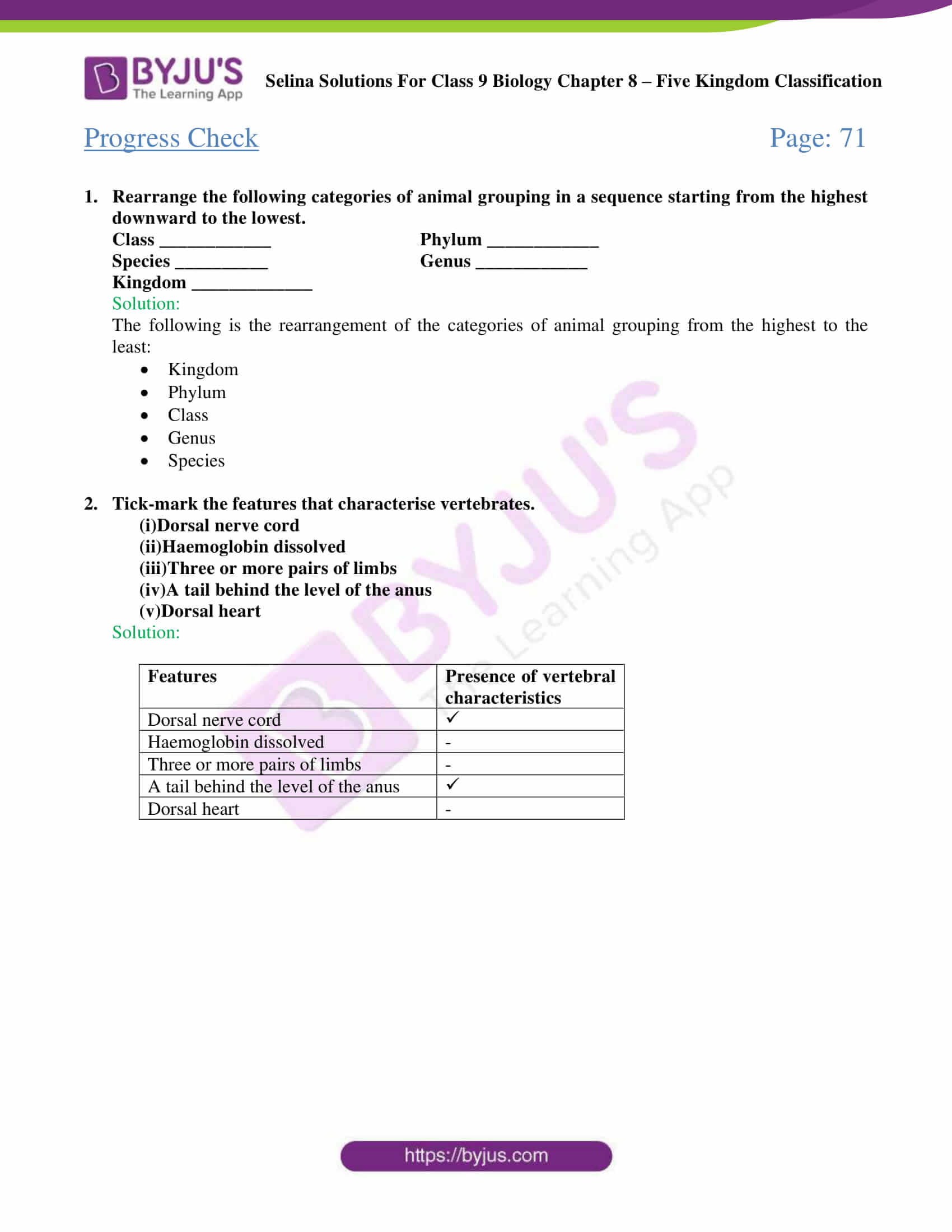 Selina Solutions For Class 9 Biology Chapter 8 Five Kingdom Classification part 01