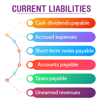Current Liabilities List