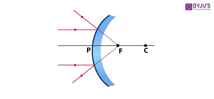 concave lens 1