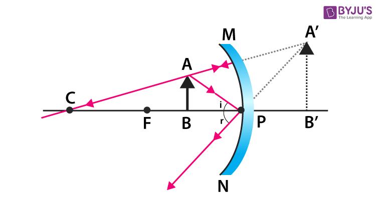 concave mirror 1