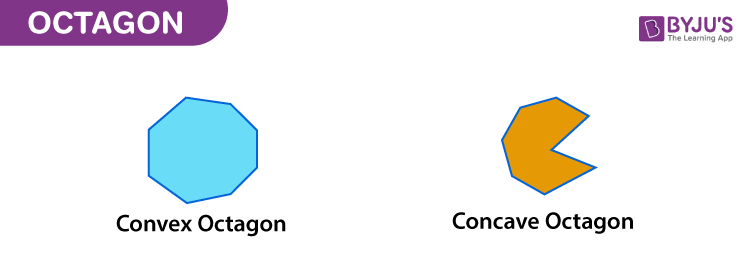Convex and Concave Octagon