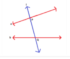 Corresponding Angles Formed by Non-Parallel Lines and Transversals