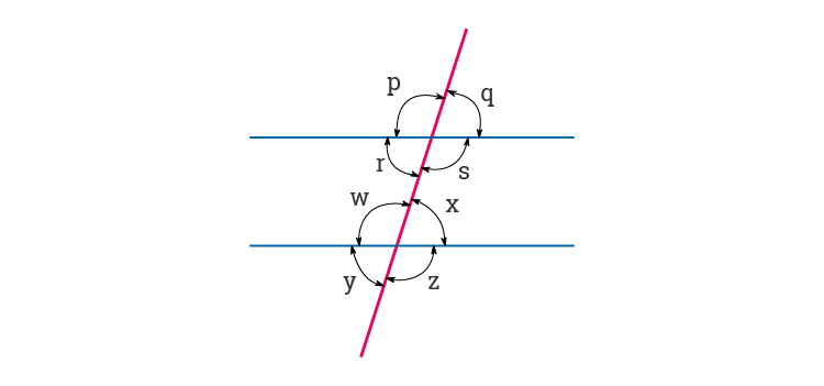 Corresponding Angles Formed by Parallel Lines and Transversals