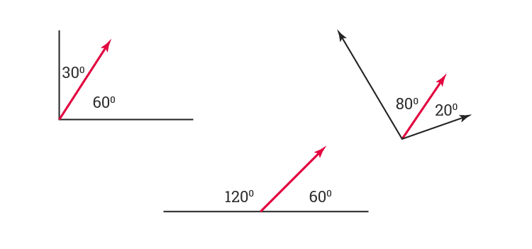 Adjacent Angles Examples