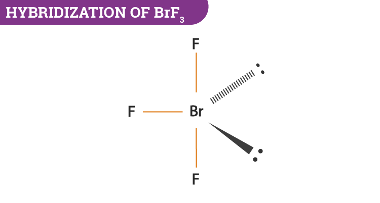 Hybridization Of Brf3 Hybridization Of Br In Bromine Trifluoride