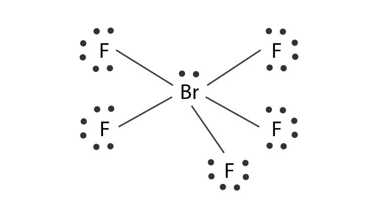 Hybridization Of BrF5