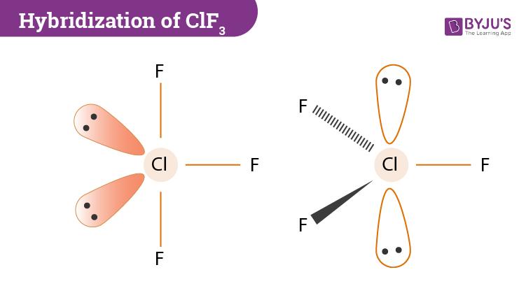 Hybridization Of ClF3
