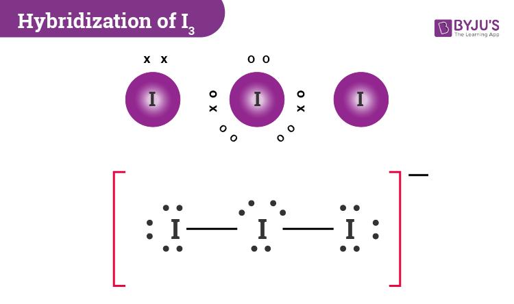 Hybridization Of I3-