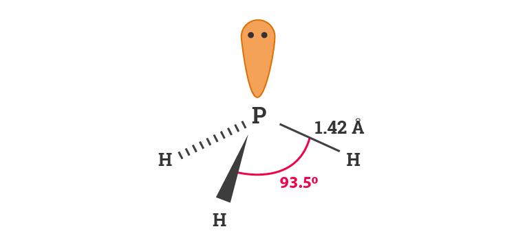 Hybridization Of PH3