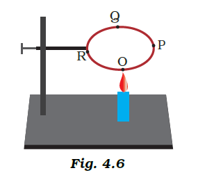 NCERT Exemplar Solutions Class 7 Science Chapter 4-sol-6