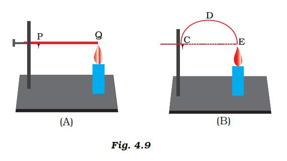 NCERT Exemplar Solutions Class 7 Science Chapter 4-sol-9