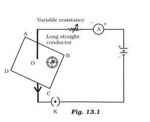 ncert solutions class 10 science chapter 13 magnetic effects electric current fig 1