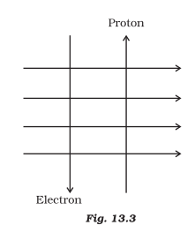 ncert solutions class 10 science chapter 13 magnetic effects electric current fig 3