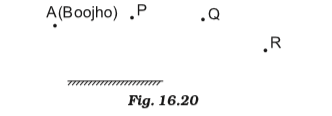 NCERT Solutions for Class 8 Science-chapter-16-sol-2