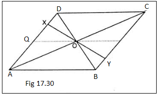 Problem on Parallelograms