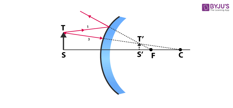 ray diagram 4
