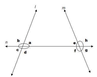 RD Sharma Class 7 Maths Exercise 14.2 Qs 1 B
