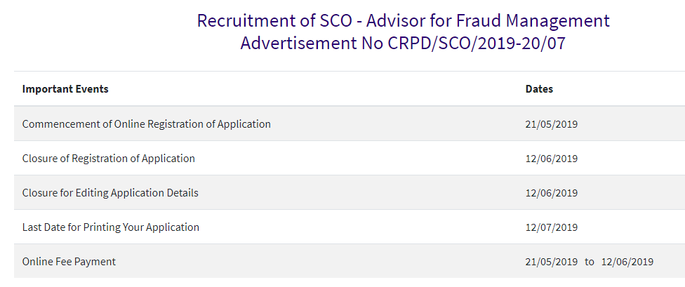 Recruitment of SBI SO Advisor for Fraud Management