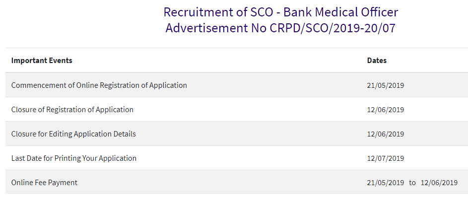 Recruitment of SBI SO Bank Medical Officer