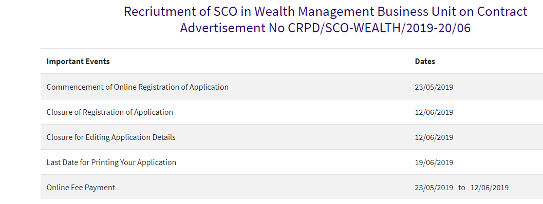 Recruitment of SBI SO Wealth Management Business Unit