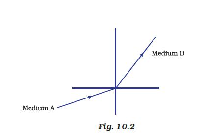 refractive index 1