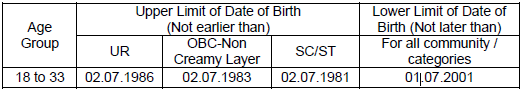 RRB NTPC Exam - Candidate Date of Birth -II