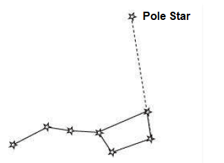 Sketch of polestar