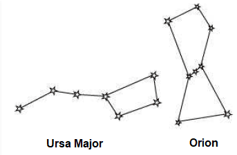sketches to show Ursa major and Orion