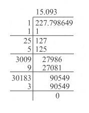 Square Roots of a Number