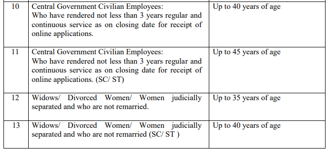 SSC Eligibility- SSC CHSL Age Limit Age Relaxation-2