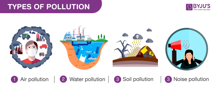 types of pollution for kids