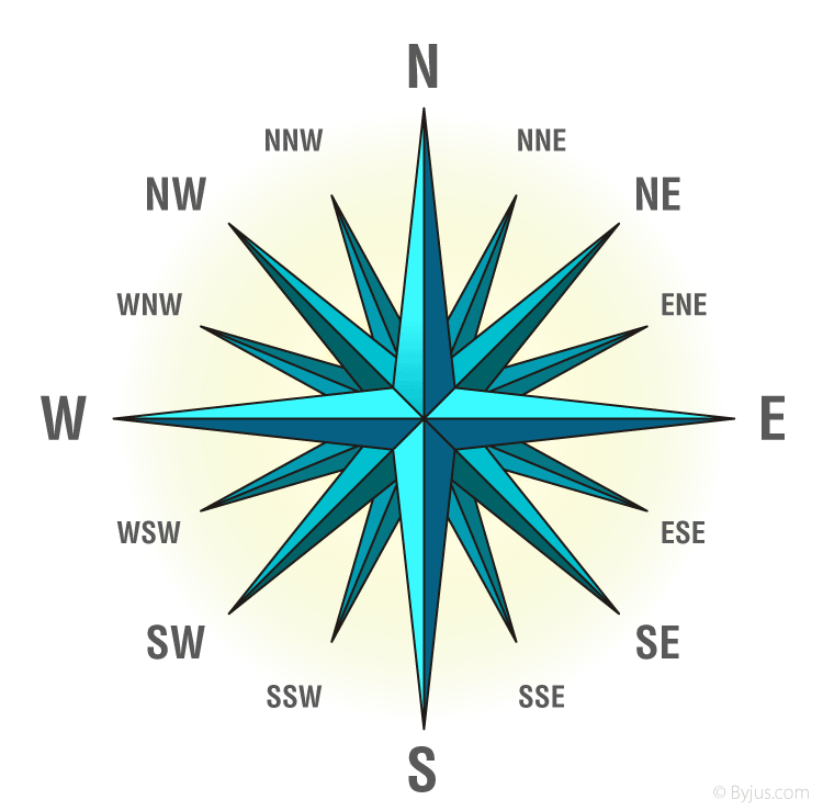16 cardinal directions representation
