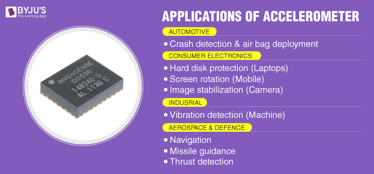 Applications of Accelerometer