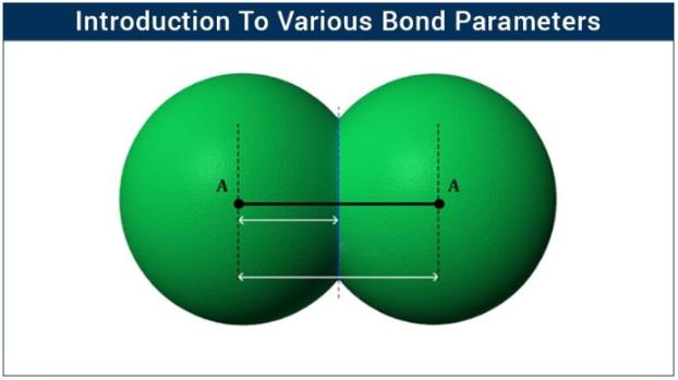 Bond Parameters