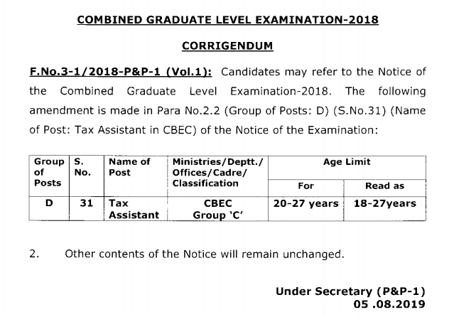 SSC CGL Eligibility- CGL Age Limit Latest Update